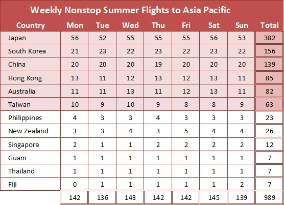 cheap asian airline tickets